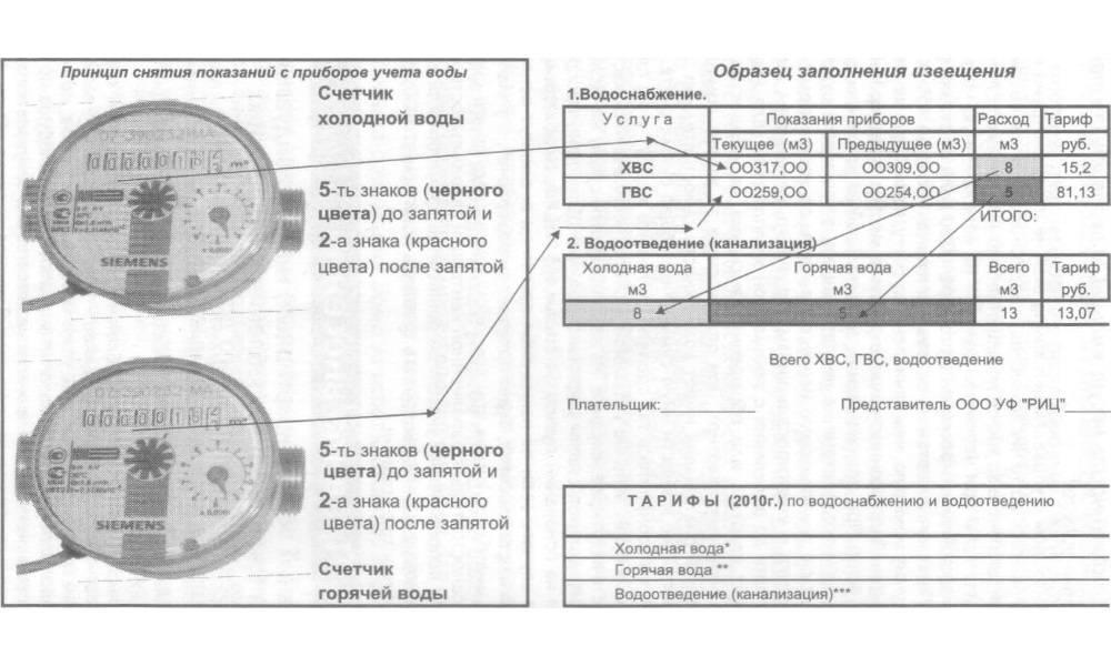 ✅ как оплачивать горячую воду по счетчику - stroy-yug93.ru