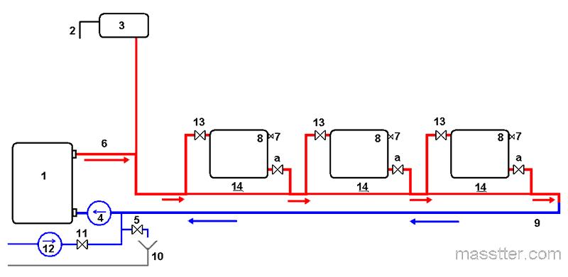 Отопление ленинградка: система в частном доме, схема своими руками, подключение радиаторов с насосом, однотрубная система с принудительной и естественной циркуляцией