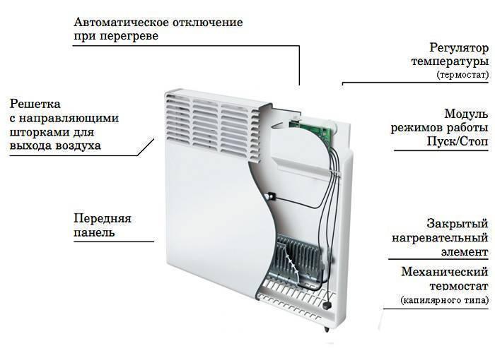 Создаем конвекторное отопление для обогрева дома