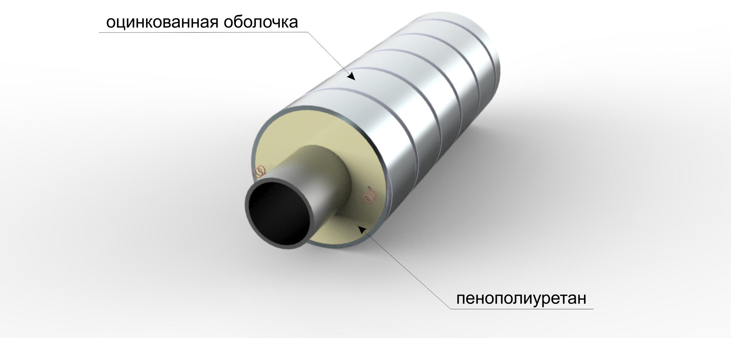 Изоляция трубопроводов защитным покрытием на битумной основе