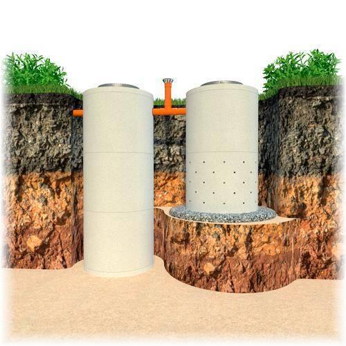 Септик из бетонных колец своими руками различных конструкций по схемам