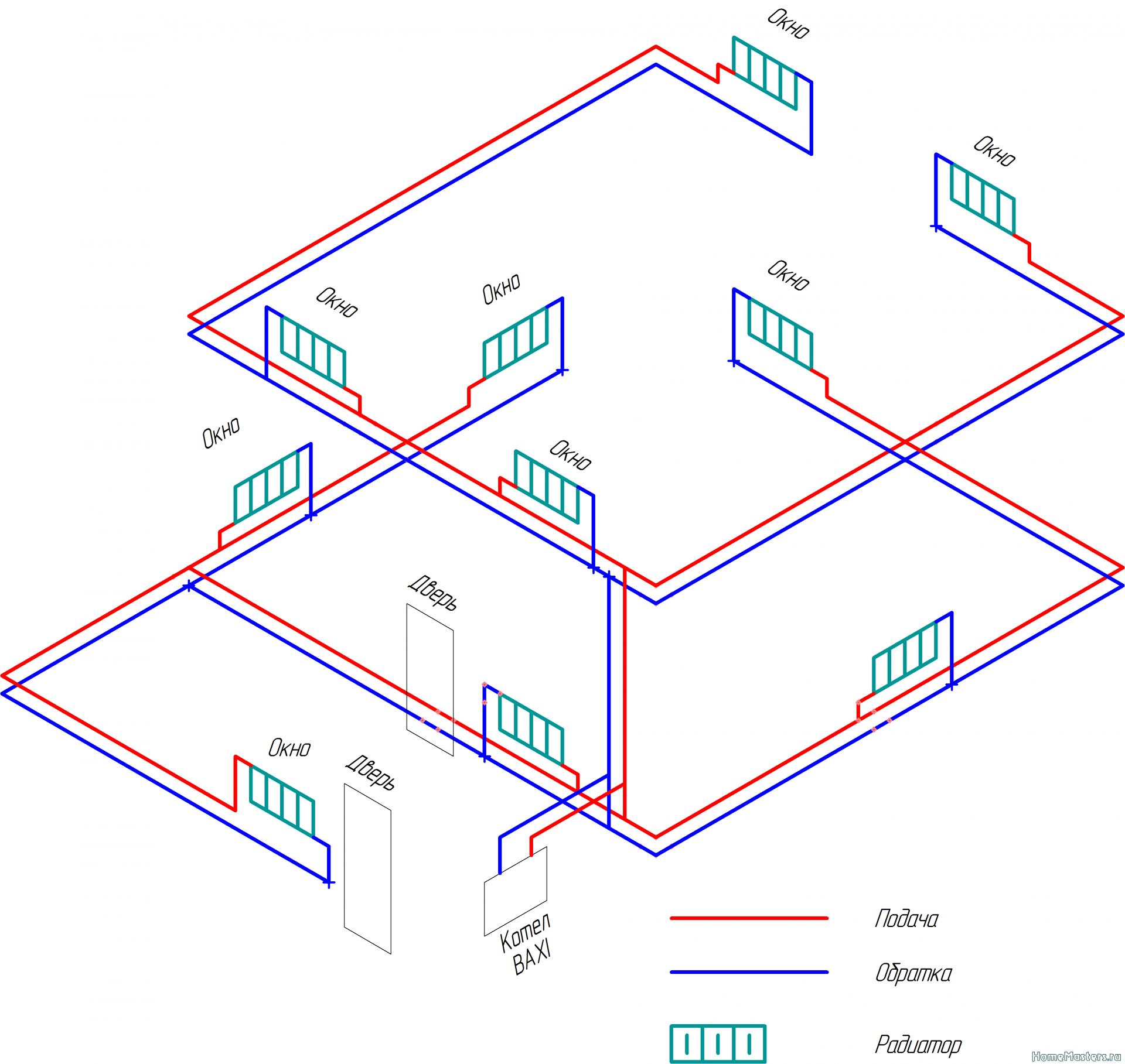 Расчет систем отопления (часть 3 — расчет радиаторов)