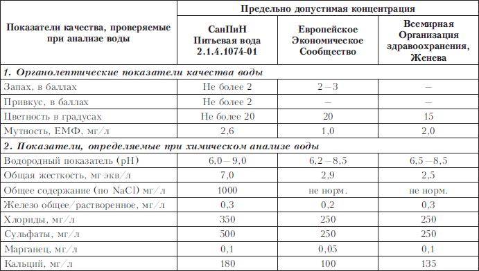 Основные показатели процесса qa / блог компании luxoft / хабр
