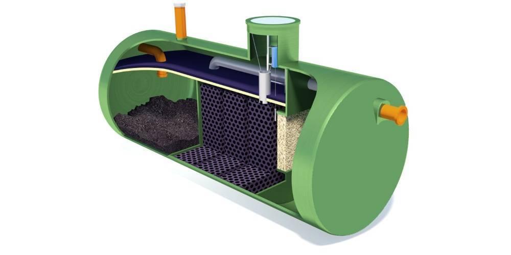 Нефтеуловитель (нефтеловушка) для очистки сточных вод